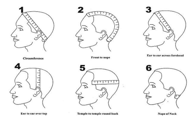 Instructions on how to measure your head